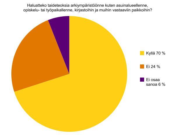 piirakka_prosentti